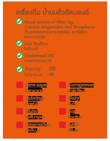 10 ประโยชน์ของน้ำนมถั่วอัลมอนด์ที่คุณไม่เคยรู้ คัดสรรคุณภาพที่ดีที่สุดเพื่อคุณ